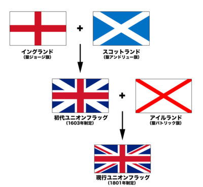 650pxflags_of_the_union_jack_jp
